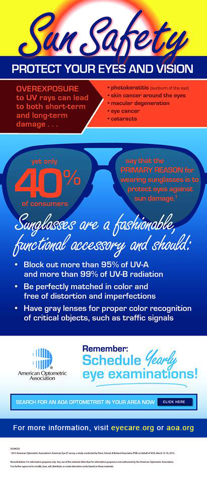 UV Protection Infographic