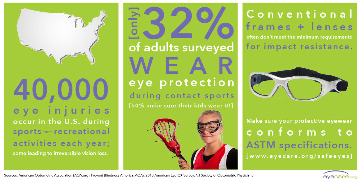 Sports Eyewear Protection