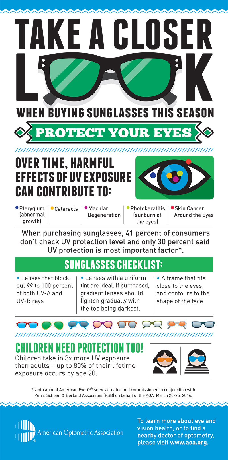 AOA_Sunglasses_infographic800