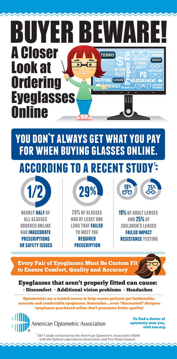 optical online glasses  Let the Buyer Beware: A Closer Look at Ordering Eyeglasses Online ...