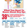 Dry Eye Infographic